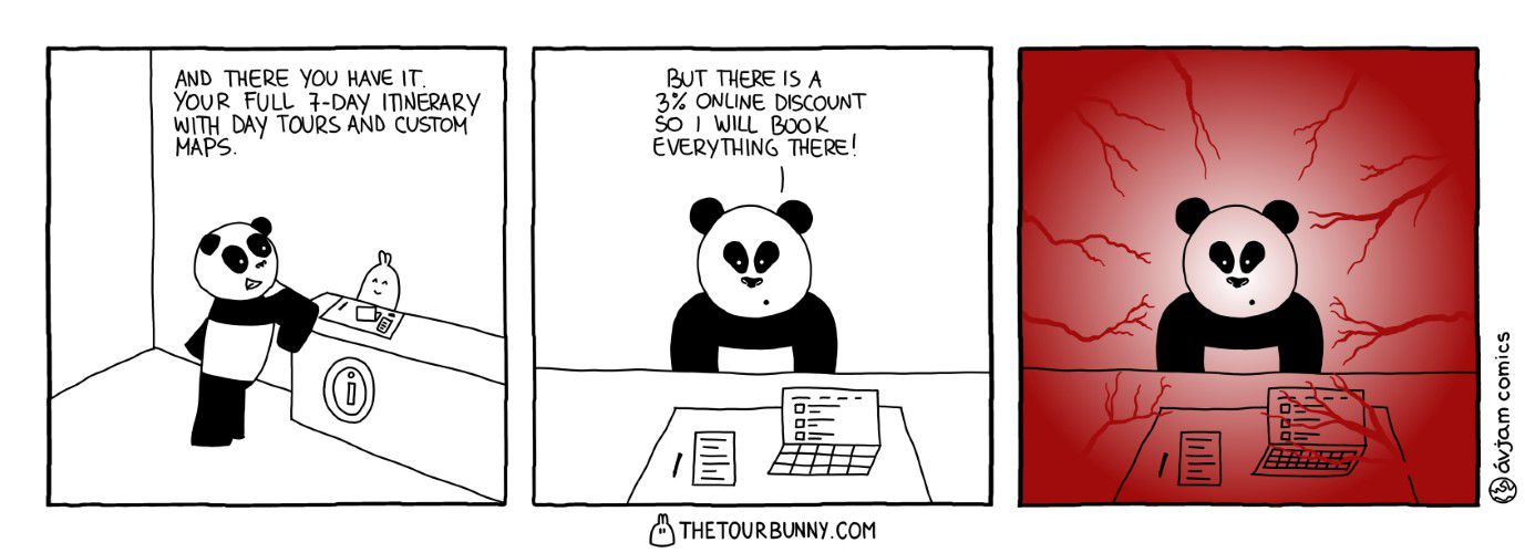 0011 – The Discount