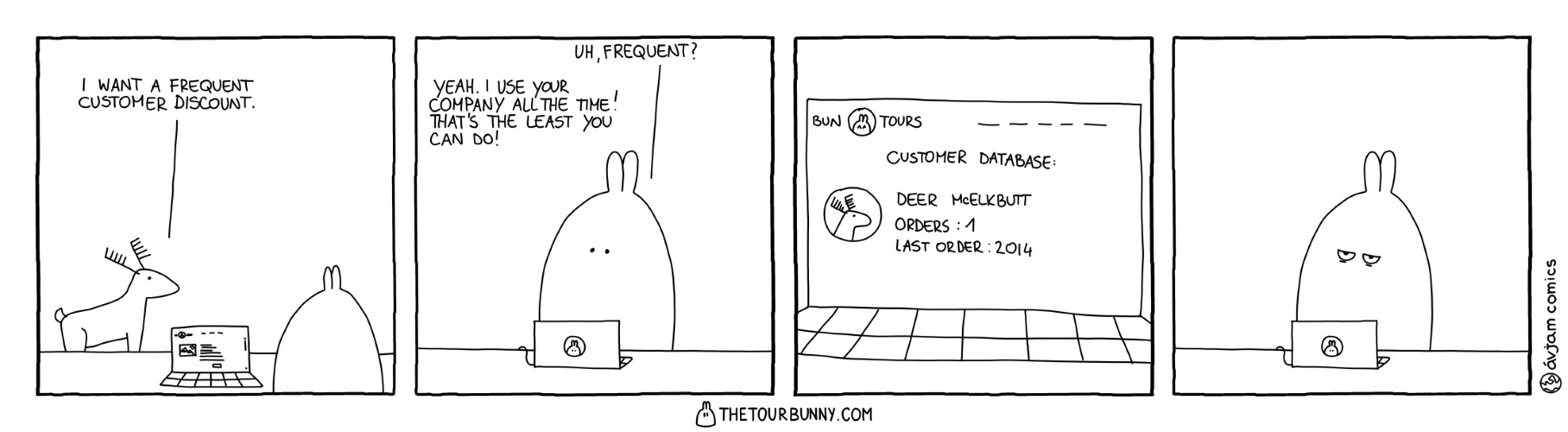 0265 – Frequent Customer